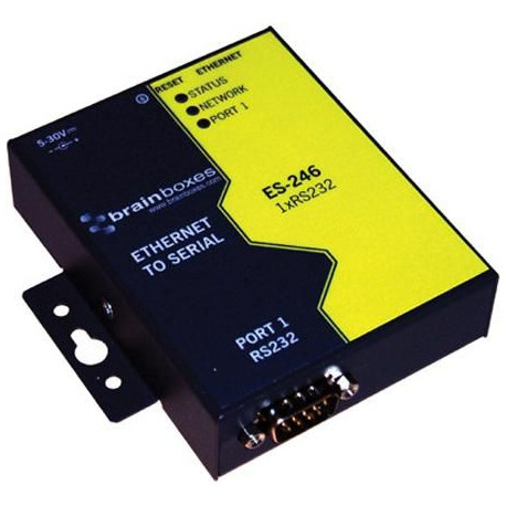 Bosch FLEXIDOME IP 7000 VR 720p Ref: NIN-73013-A10AS-B